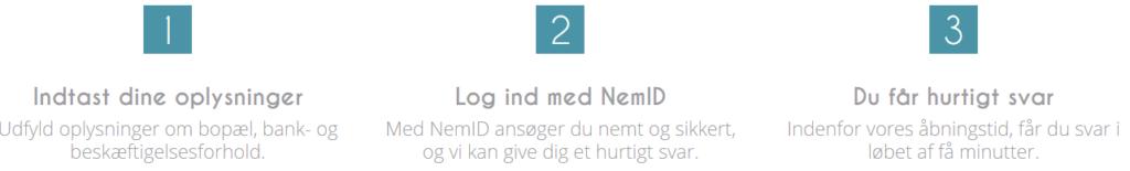 så nemt er det med Nordisk Lån